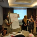 Brand Audit Workshop 2